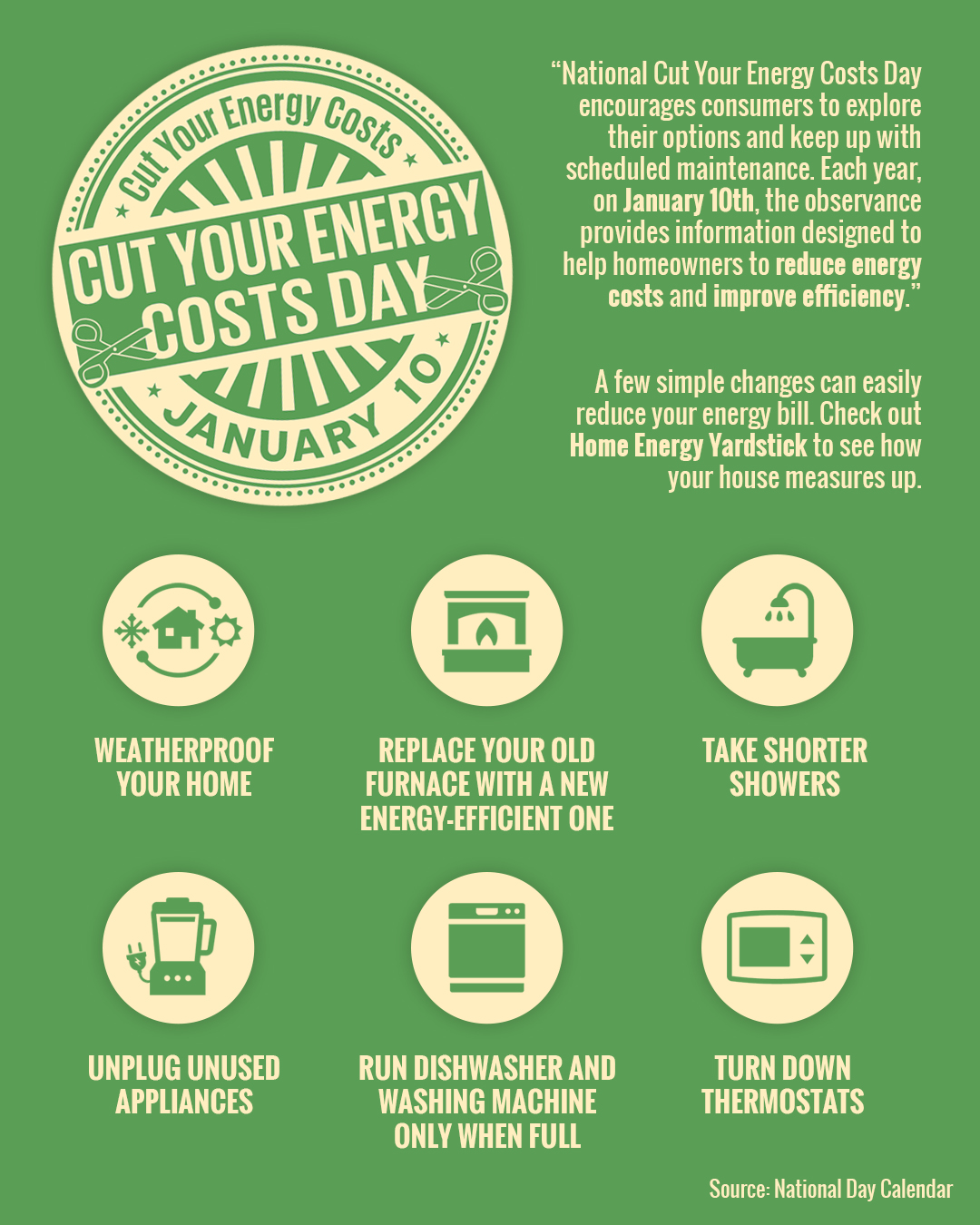 National Cut Your Energy Costs Day [INFOGRAPHIC] | Simplifying The Market